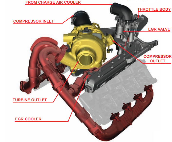 Ford L Engine on Ford 6 4 Powerstroke Engine Diagram