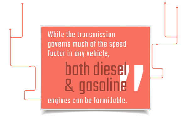 gasoline diesel engine speed quote