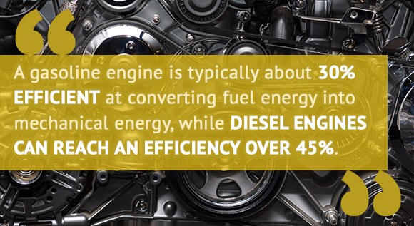 Diesel Engine Fuel Efficiency