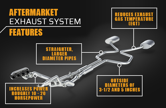 aftermarket exhaust system features